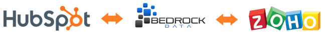 HubSpot BedrockData Zoho Integration